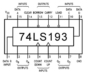 TTL 74LS193 up/down counter pinout